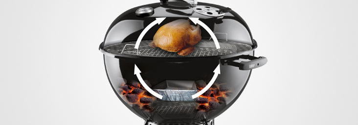 weber-grills-show-garden-arezzo4